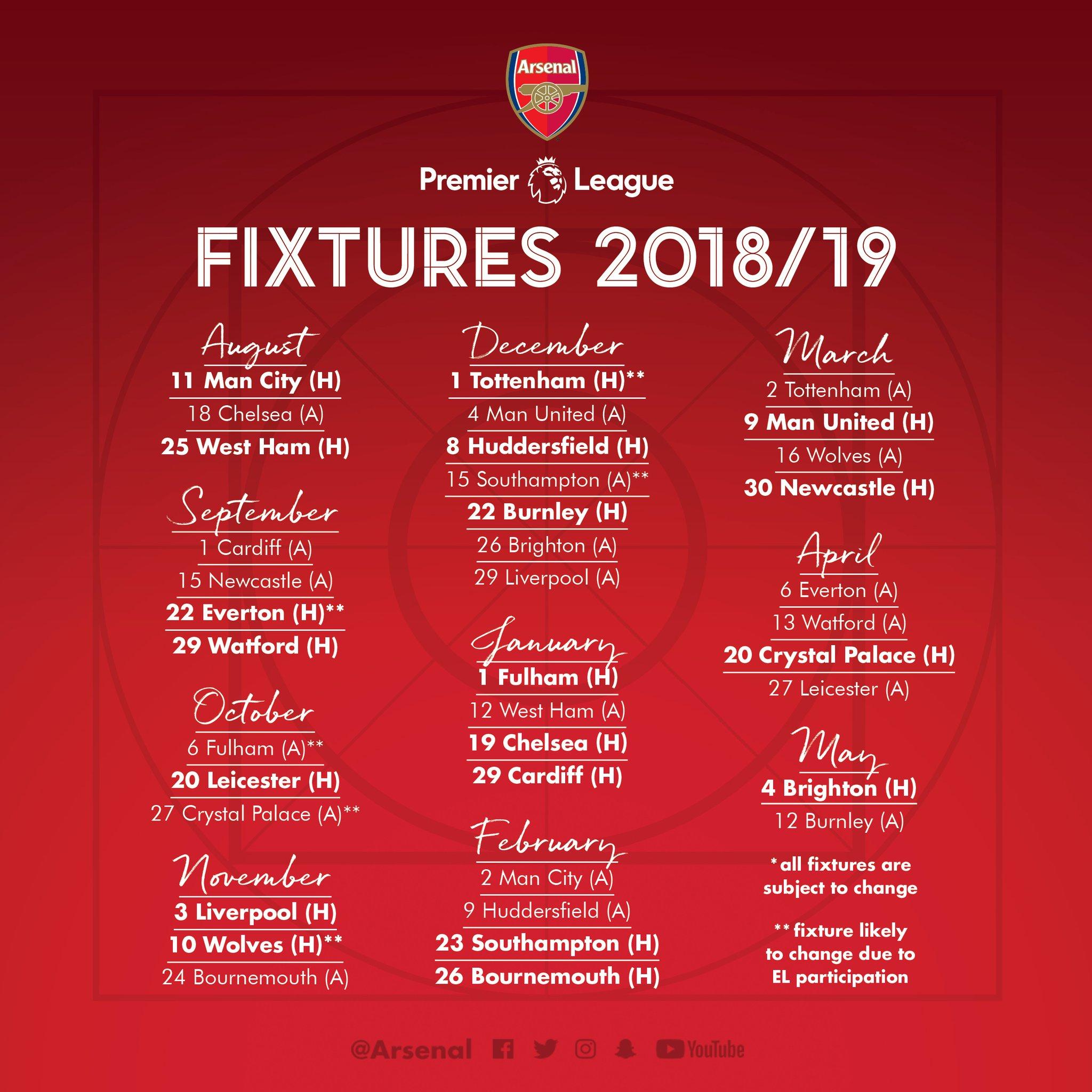 aufsteiger premier league 2019 19